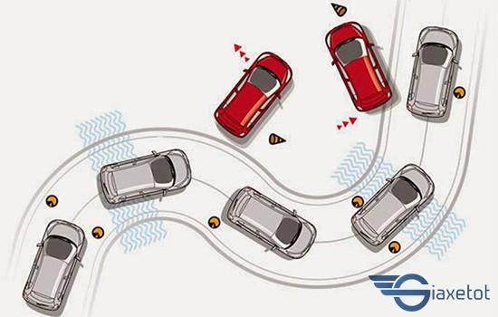 hệ thống an toàn ESP và ABS mazda bt50