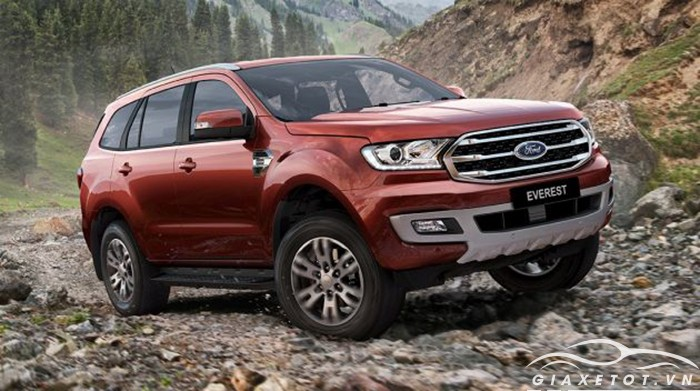Ford Everest 2019 đỏ thẫm