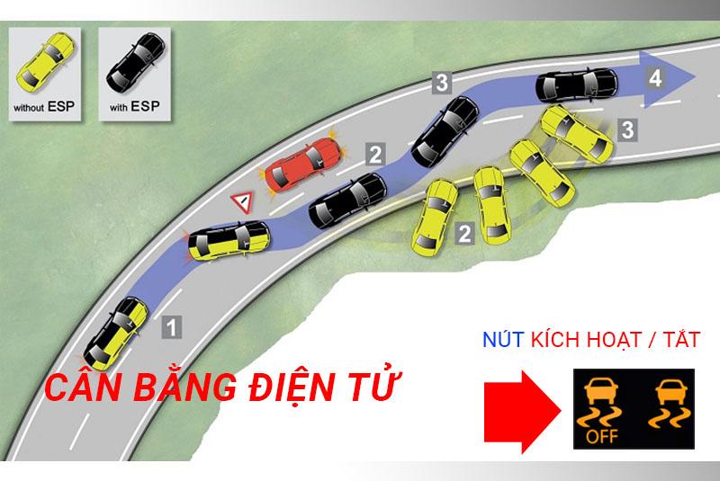 hệ thống cân bằng điện tử ô tô