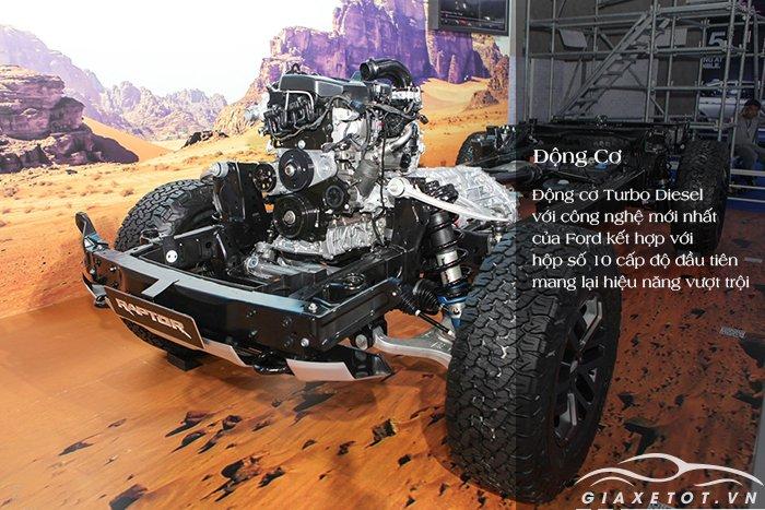 Động cơ của Ranger Raptor