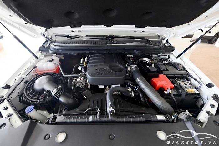động cơ bán tải Ford ranger 2019