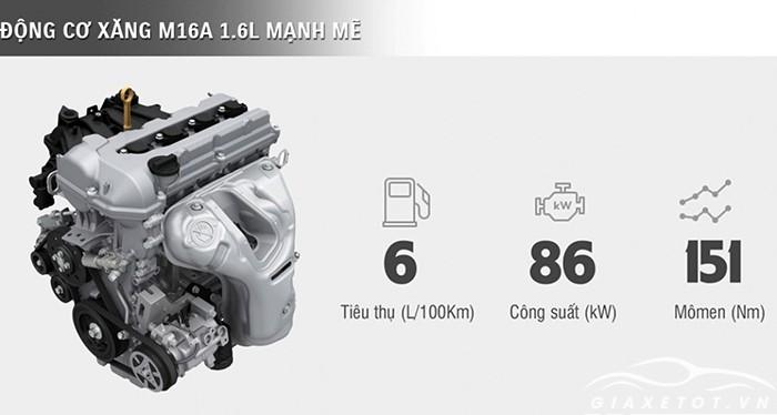 động cơ Suzuki Vitara