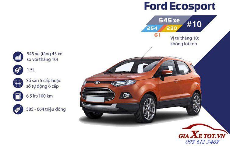 Ford ecosort