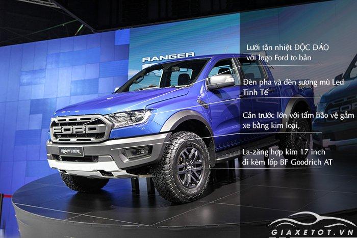 Ngoại hình Ford Ranger Raptor