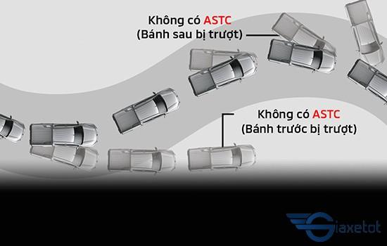 hệ thống ASTC