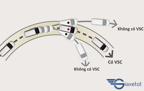 Hệ thống cân bằng lực phanh điện tử VSC