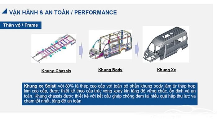 khung xe Hyundai Solita